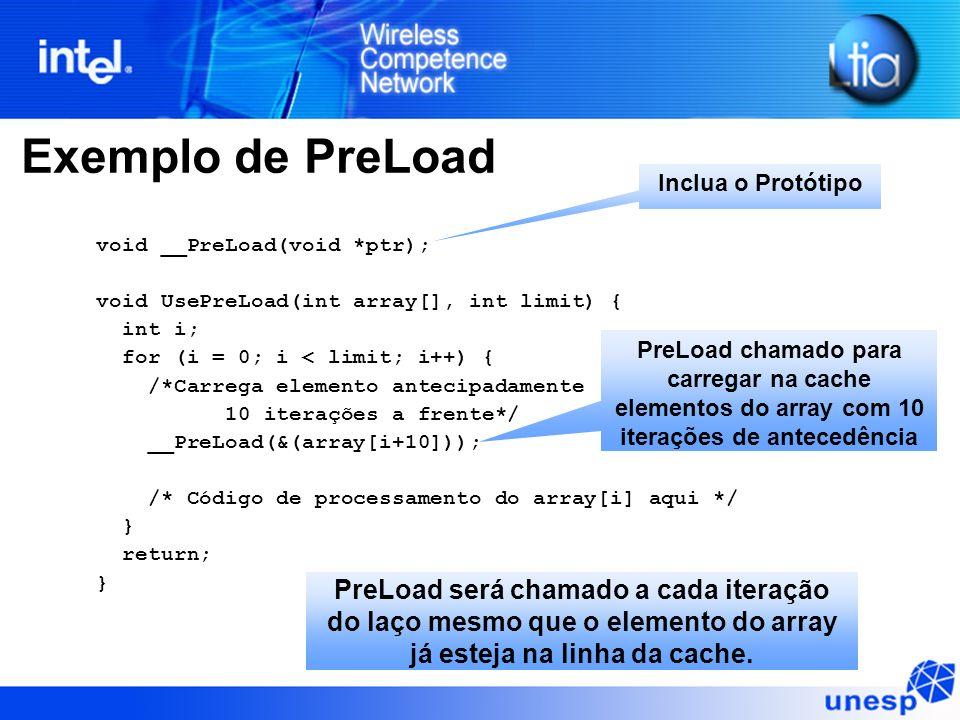Exemplo de PreLoadInclua o Protótipo. void __PreLoad(void *ptr); void UsePreLoad(int array[], int limit) {